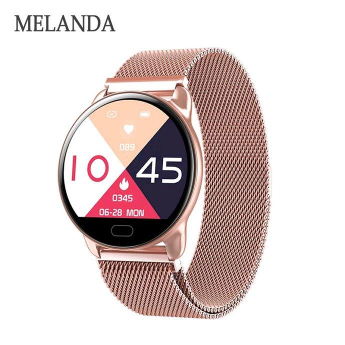 Модель Melanda